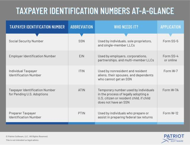 taxpayer-identification-number-visual.jpg